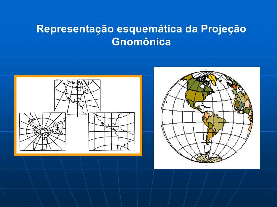 Representação esquemática da Projeção Gnomônica