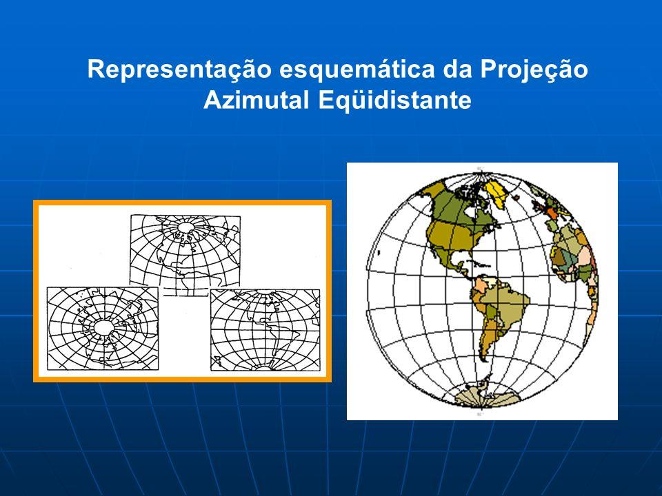 Representação esquemática da Projeção Azimutal Eqüidistante