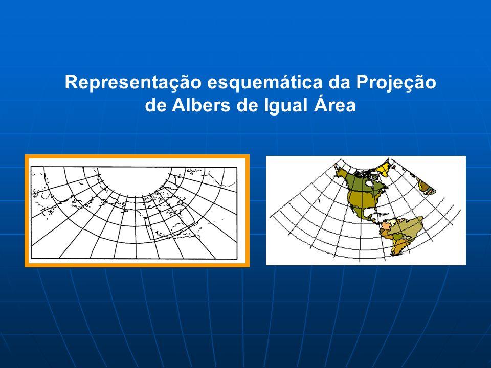 Representação esquemática da Projeção de Albers de Igual Área