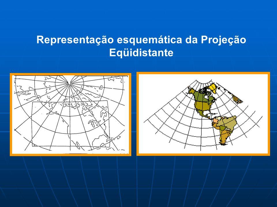 Representação esquemática da Projeção Eqüidistante