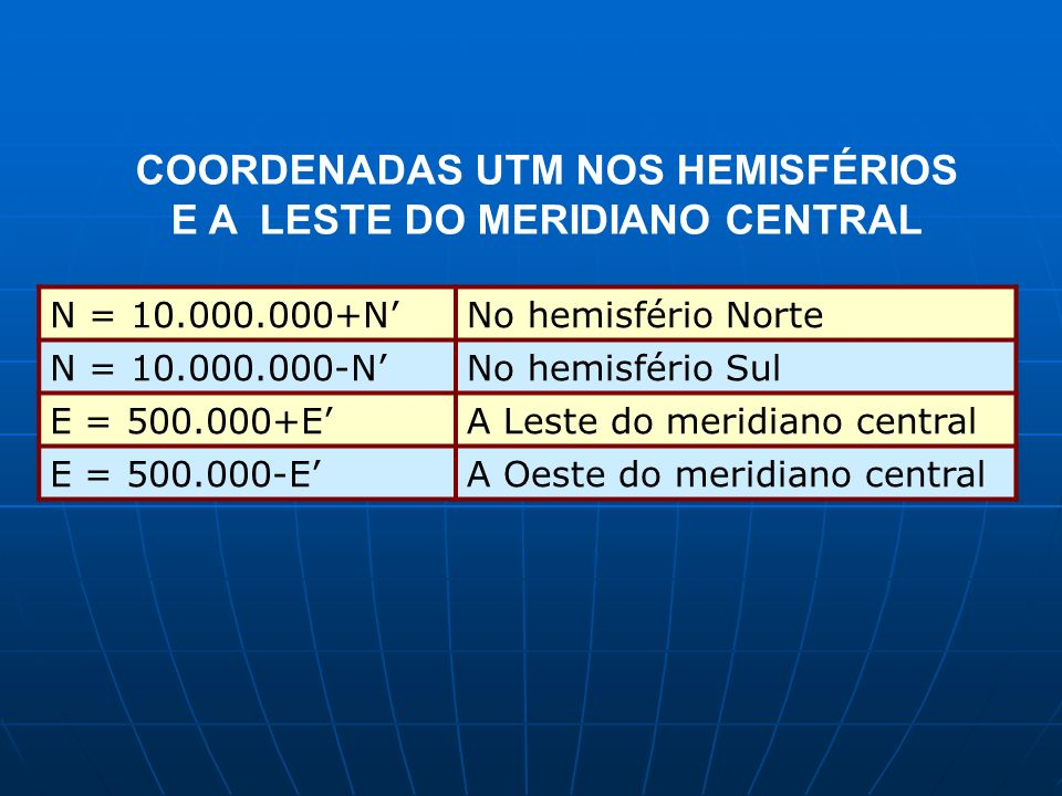 COORDENADAS UTM NOS HEMISFÉRIOS E A LESTE DO MERIDIANO CENTRAL