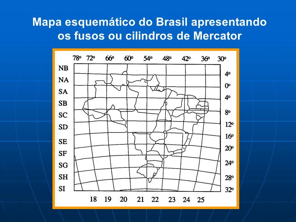 Mapa esquemático do Brasil apresentando os fusos ou cilindros de Mercator