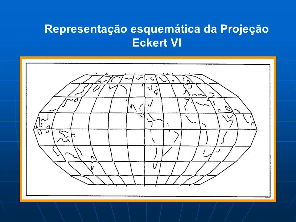 Representação esquemática da Projeção Eckert VI