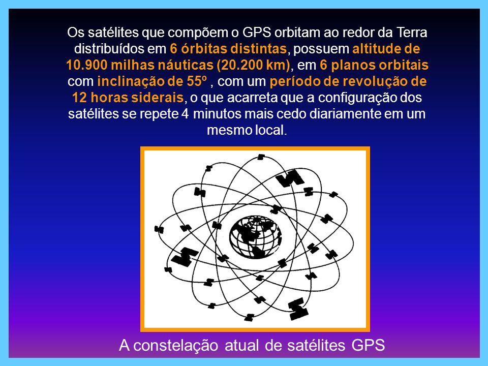 A constelação atual de satélites GPS