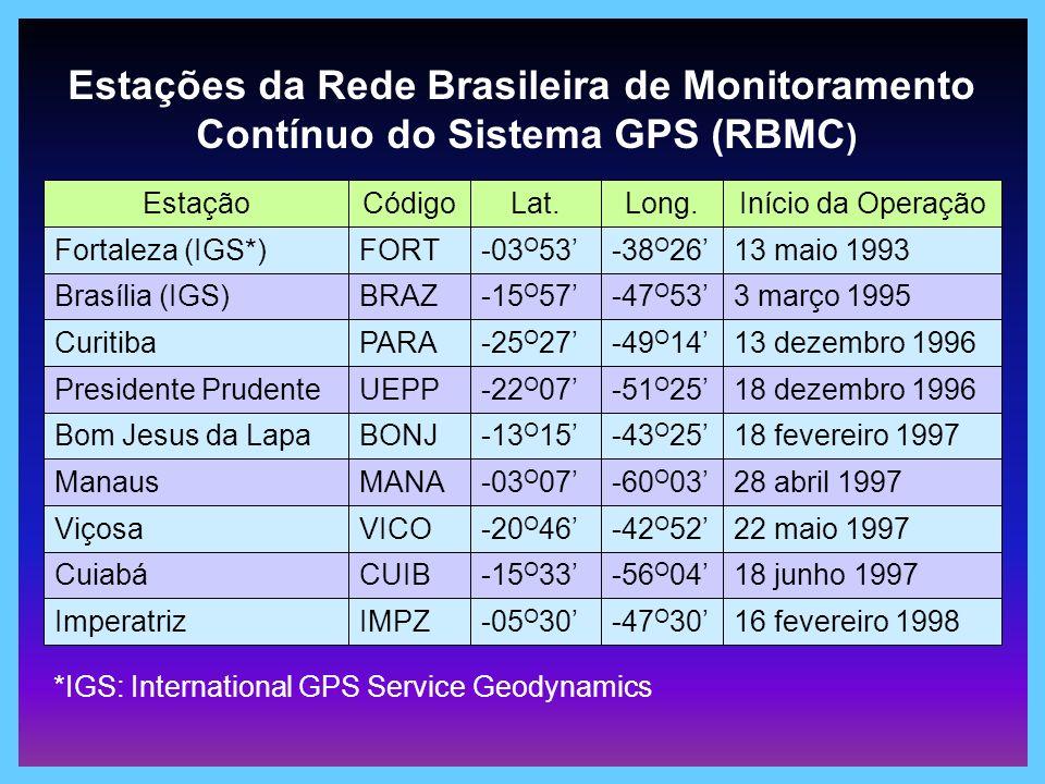 Estações da Rede Brasileira de Monitoramento