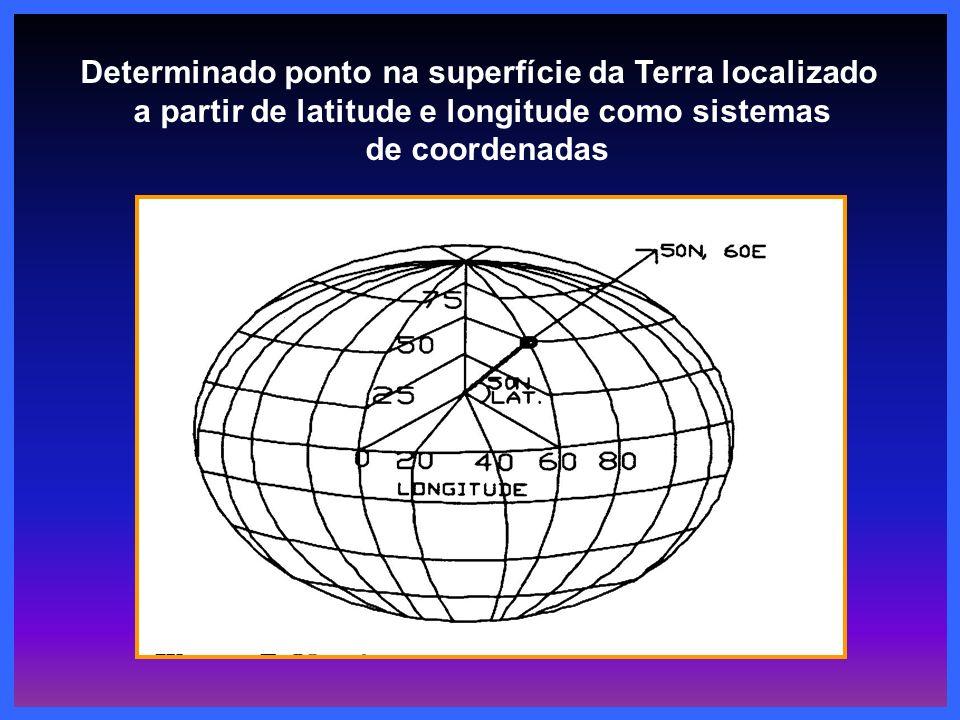 Determinado ponto na superfície da Terra localizado