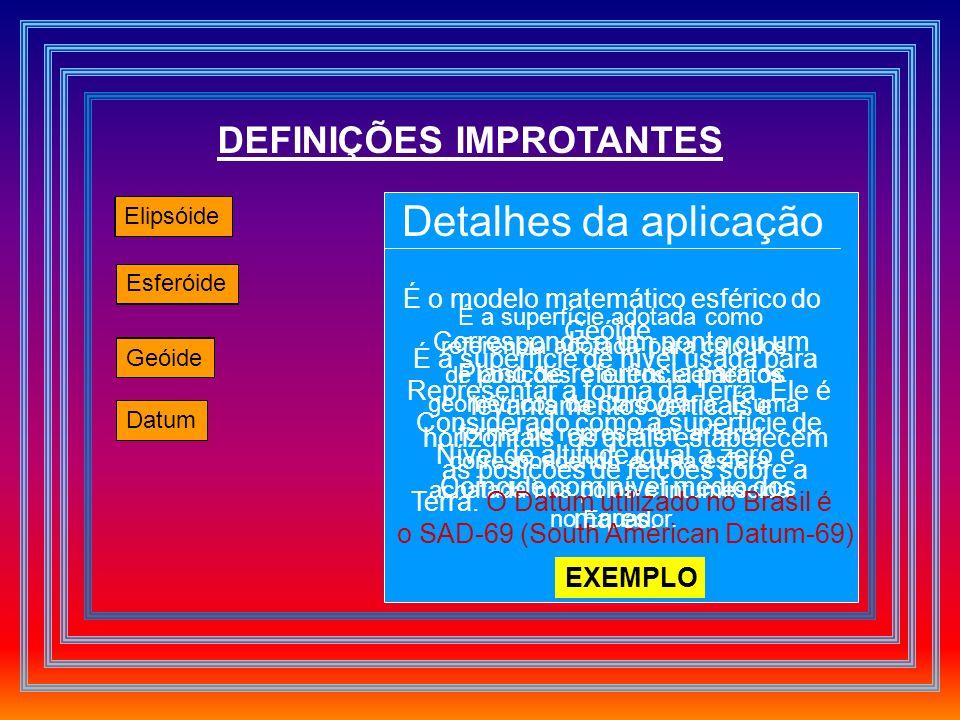 Detalhes da aplicação DEFINIÇÕES IMPROTANTES