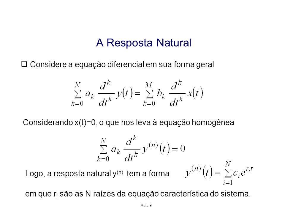 A Resposta Natural Considere a equação diferencial em sua forma geral