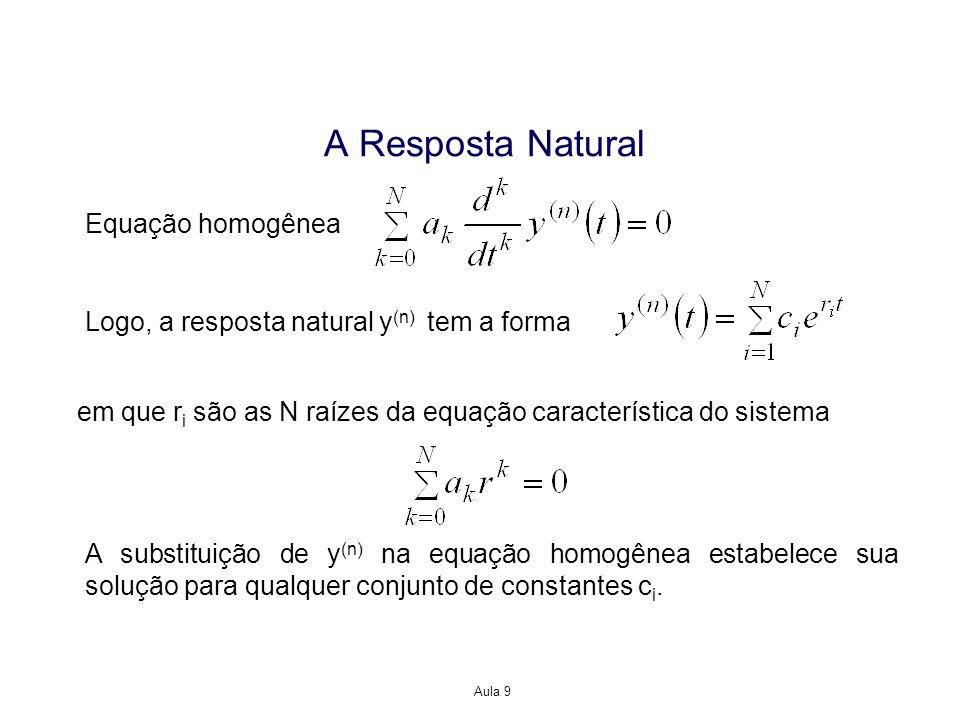 A Resposta Natural Equação homogênea