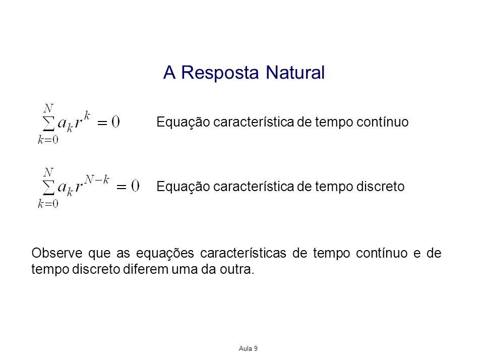A Resposta Natural Equação característica de tempo contínuo