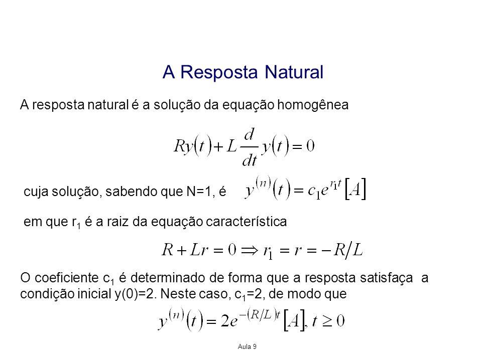 A Resposta Natural A resposta natural é a solução da equação homogênea