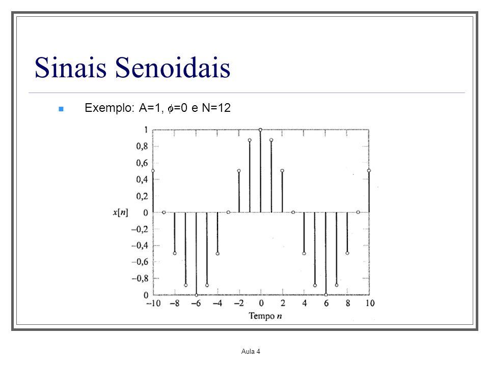 Aula 1 Sinais Senoidais Exemplo: A=1, =0 e N=12 Aula 4