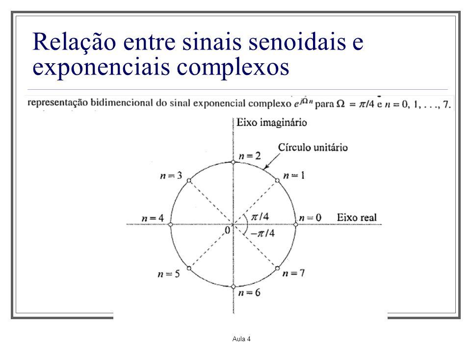 Relação entre sinais senoidais e exponenciais complexos