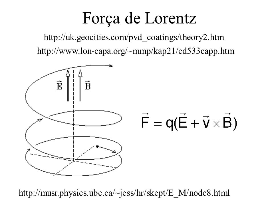 Força de Lorentz http://uk.geocities.com/pvd_coatings/theory2.htm