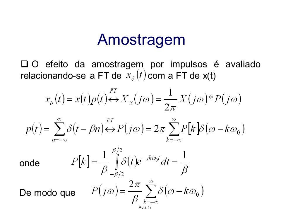 Amostragem O efeito da amostragem por impulsos é avaliado relacionando-se a FT de com a FT de x(t)