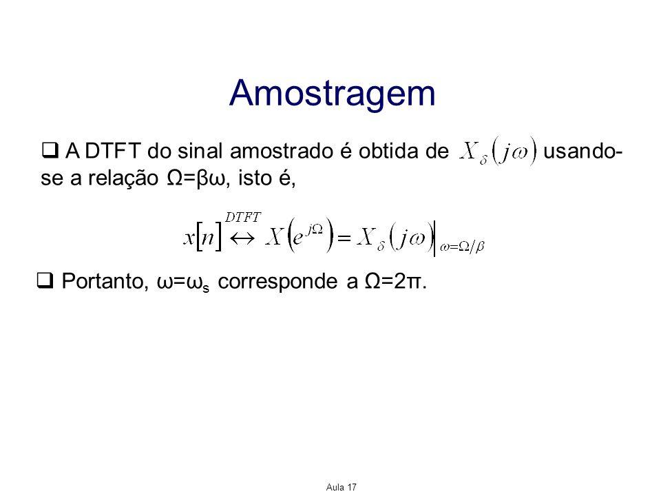 Amostragem A DTFT do sinal amostrado é obtida de usando-se a relação Ω=βω, isto é, Portanto, ω=ωs corresponde a Ω=2π.