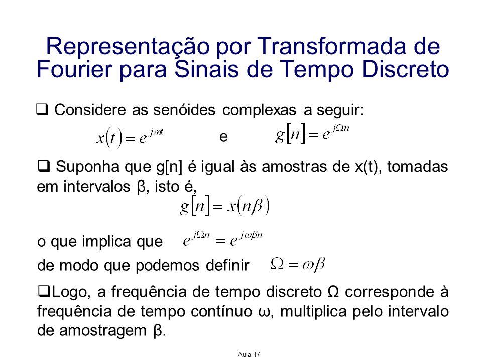 Representação por Transformada de Fourier para Sinais de Tempo Discreto