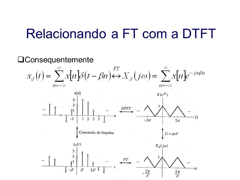 Relacionando a FT com a DTFT