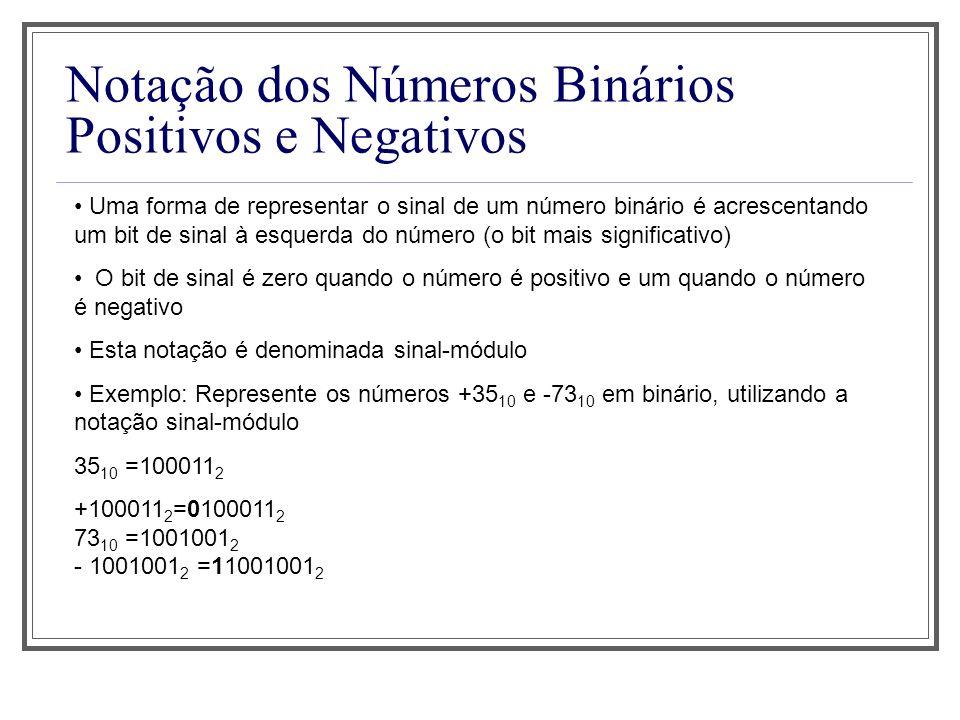 Notação dos Números Binários Positivos e Negativos