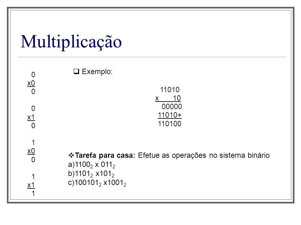 Multiplicação Exemplo: