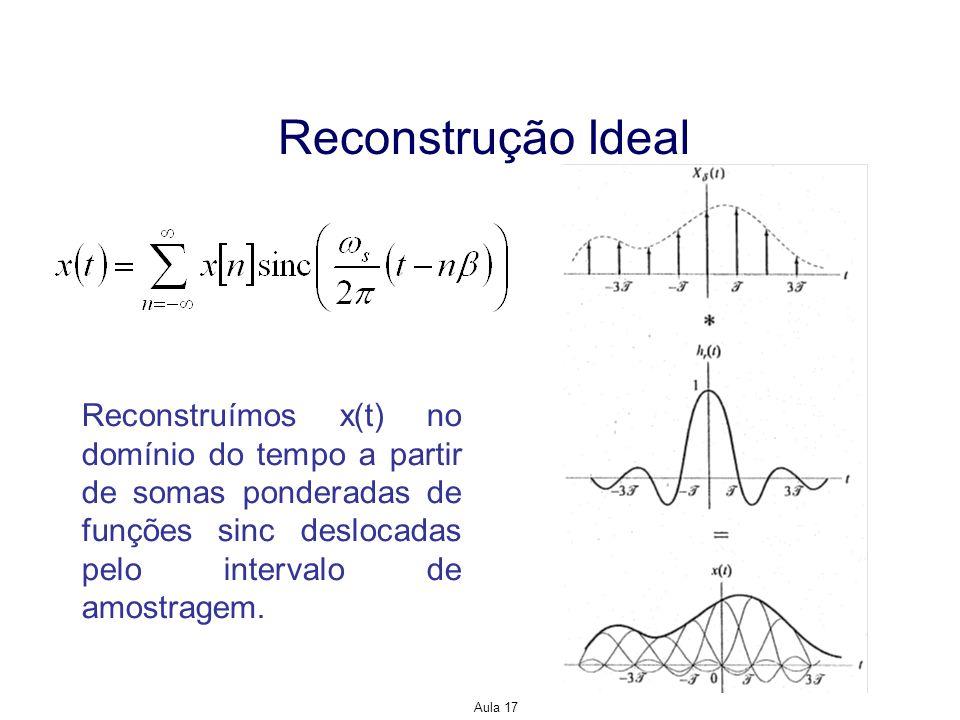 Reconstrução Ideal Reconstruímos x(t) no domínio do tempo a partir de somas ponderadas de funções sinc deslocadas pelo intervalo de amostragem.
