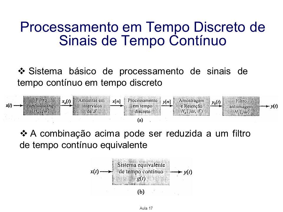 Processamento em Tempo Discreto de Sinais de Tempo Contínuo