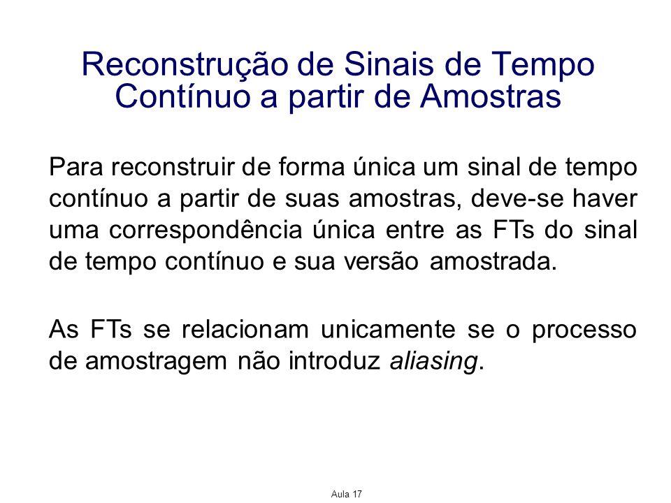 Reconstrução de Sinais de Tempo Contínuo a partir de Amostras