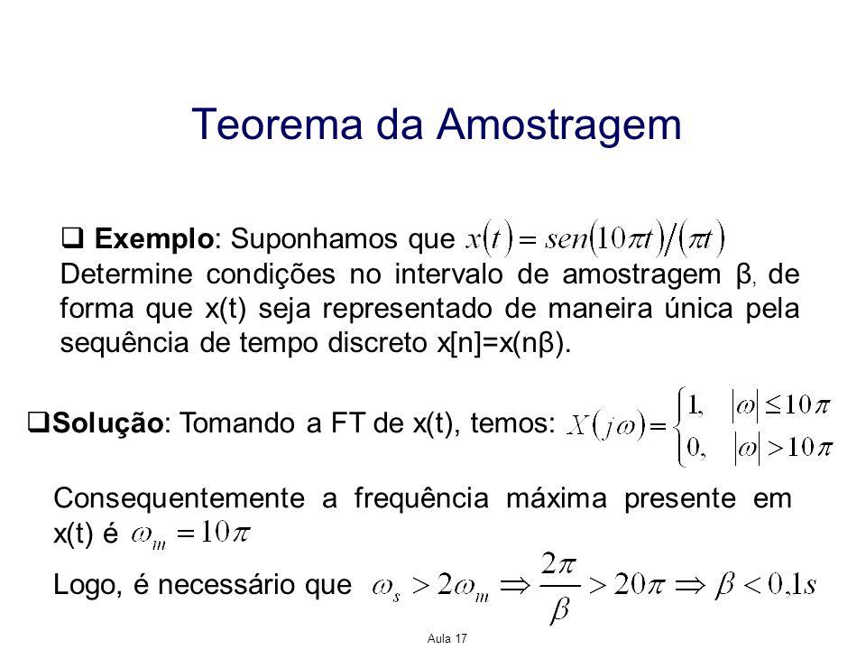 Teorema da Amostragem Exemplo: Suponhamos que