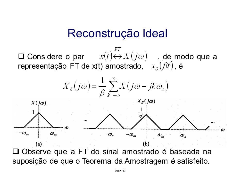 Reconstrução Ideal Considere o par , de modo que a representação FT de x(t) amostrado, , é.