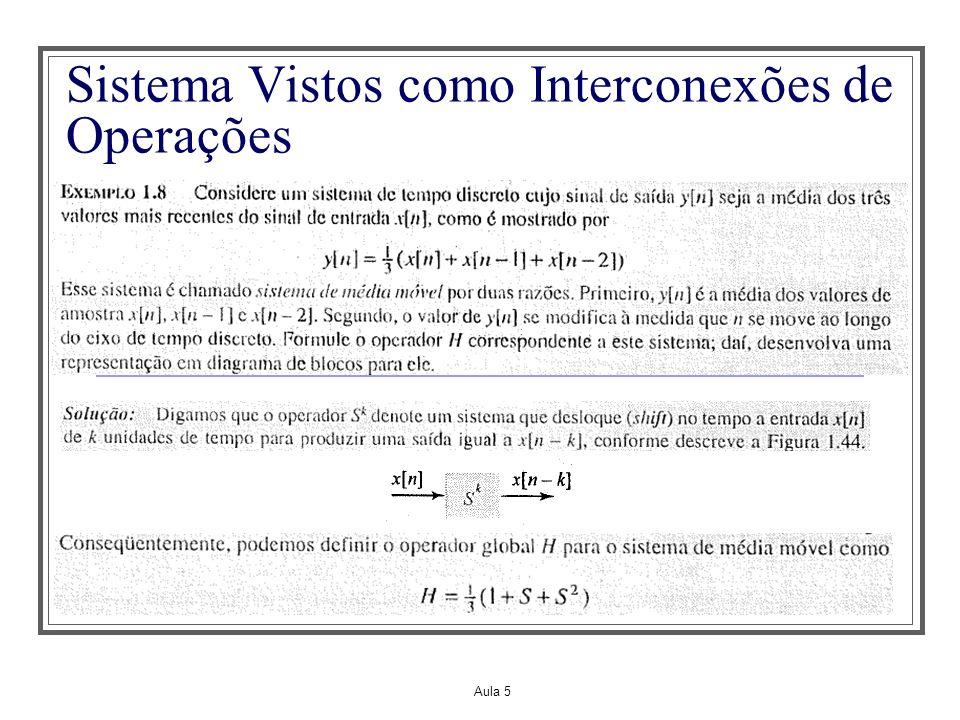 Sistema Vistos como Interconexões de Operações
