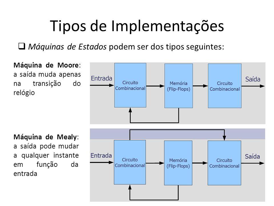Tipos de Implementações