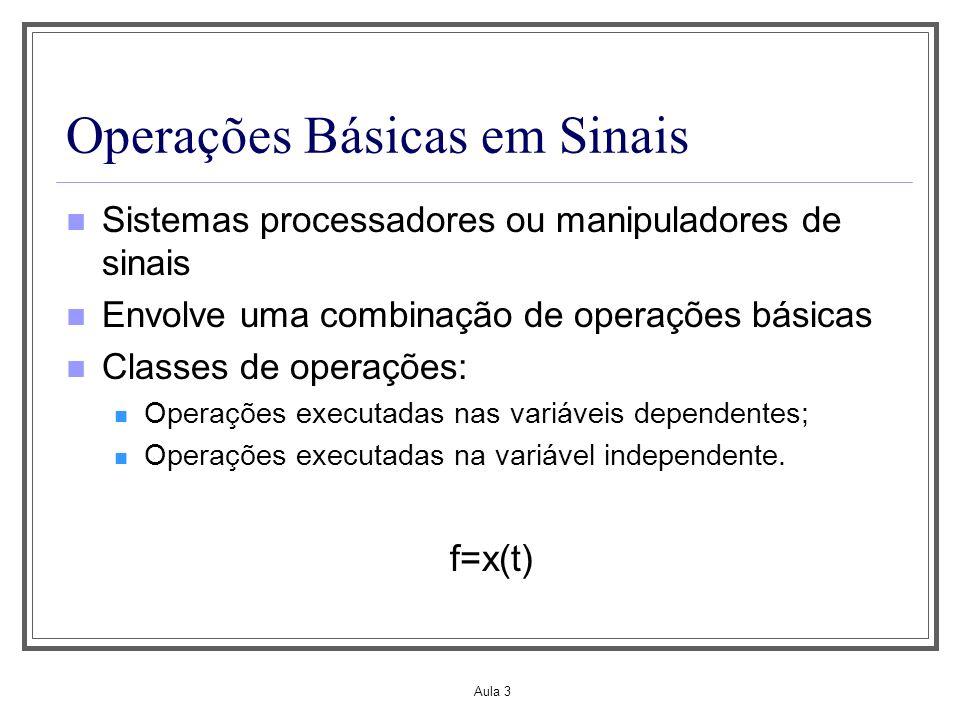 Operações Básicas em Sinais