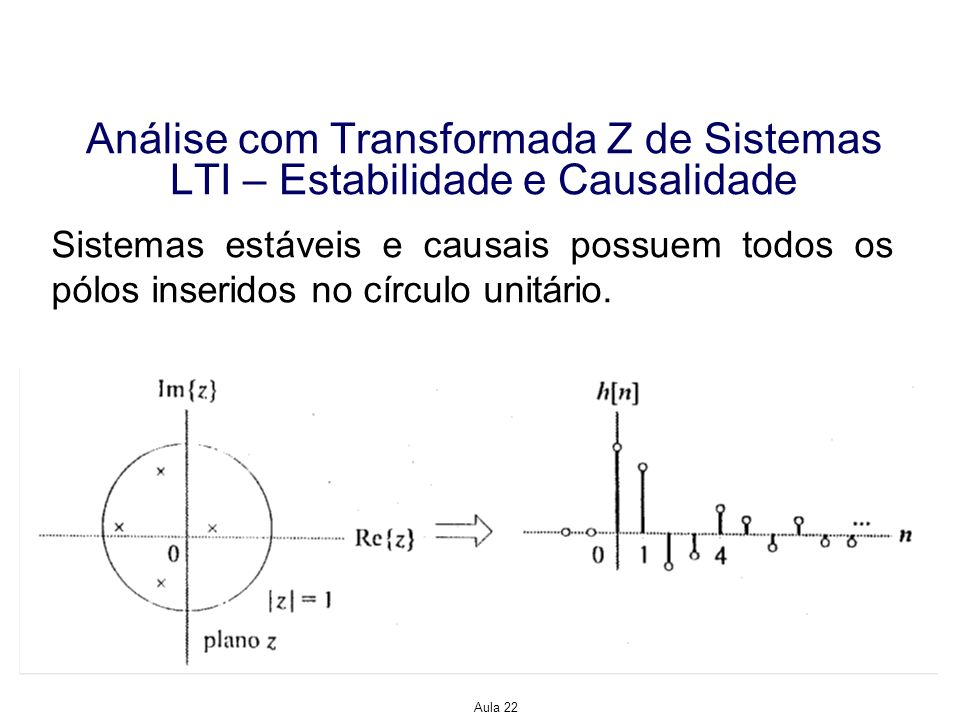 Análise com Transformada Z de Sistemas LTI – Estabilidade e Causalidade