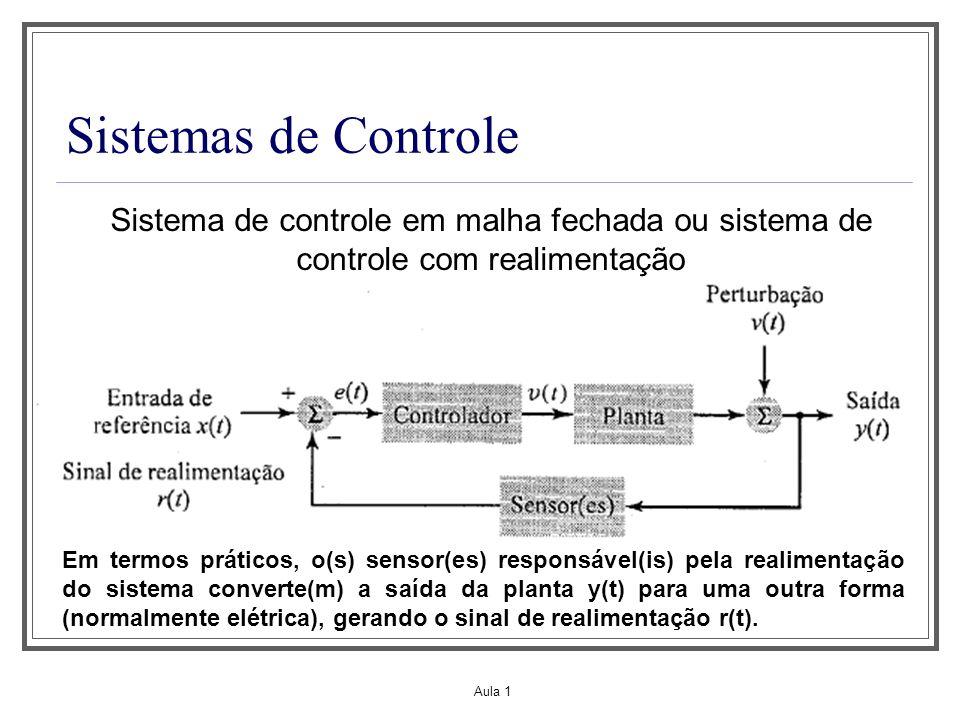 Sistemas de Controle Sistema de controle em malha fechada ou sistema de controle com realimentação.