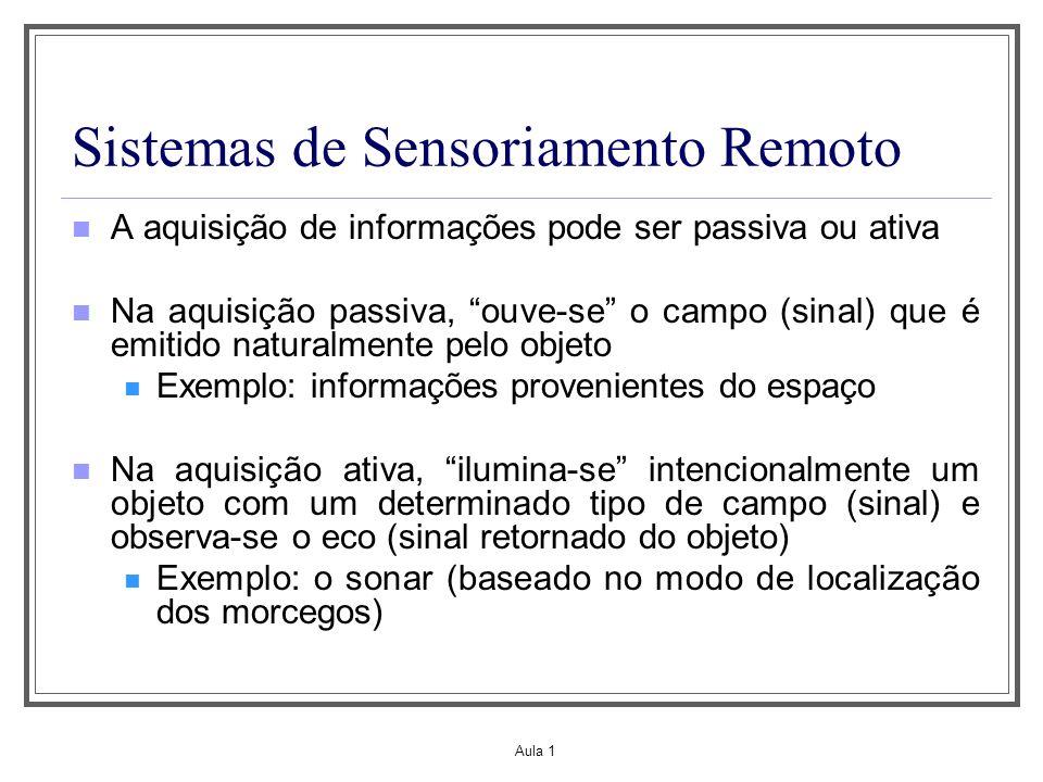 Sistemas de Sensoriamento Remoto