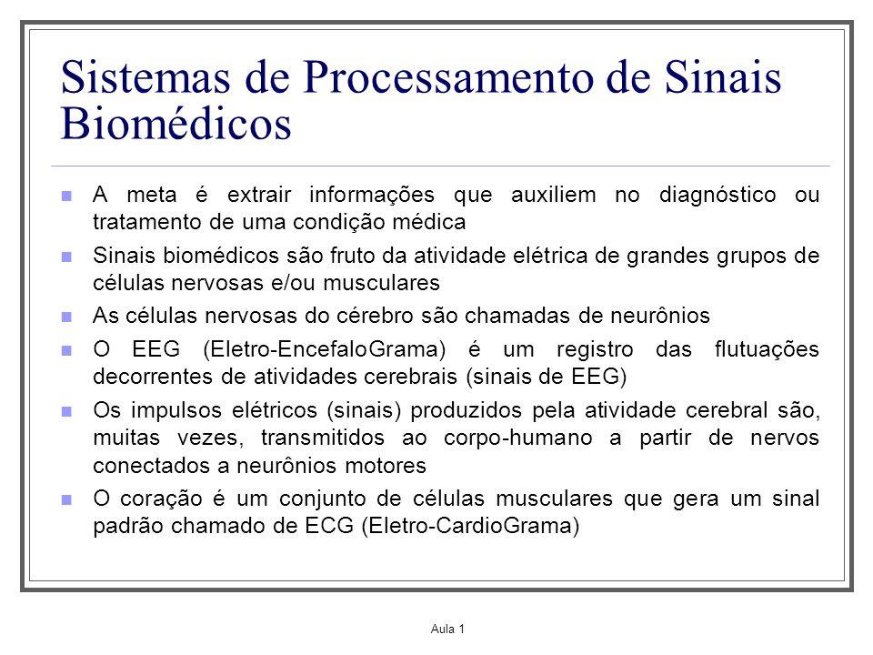 Sistemas de Processamento de Sinais Biomédicos