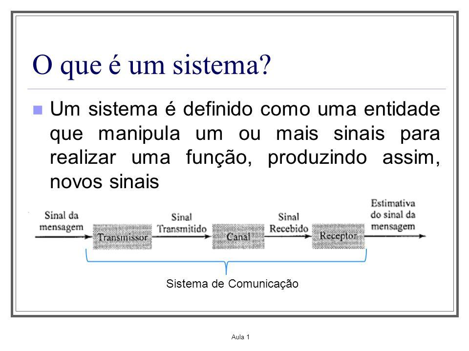 O que é um sistema Um sistema é definido como uma entidade que manipula um ou mais sinais para realizar uma função, produzindo assim, novos sinais.