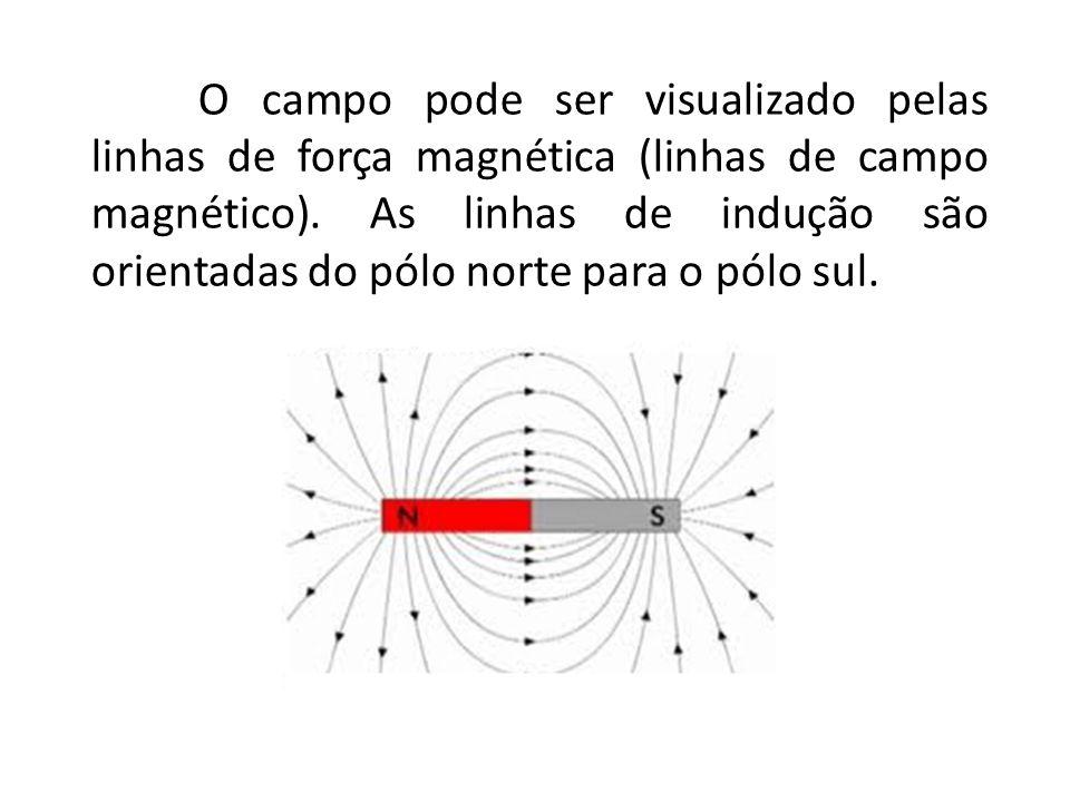 O campo pode ser visualizado pelas linhas de força magnética (linhas de campo magnético).