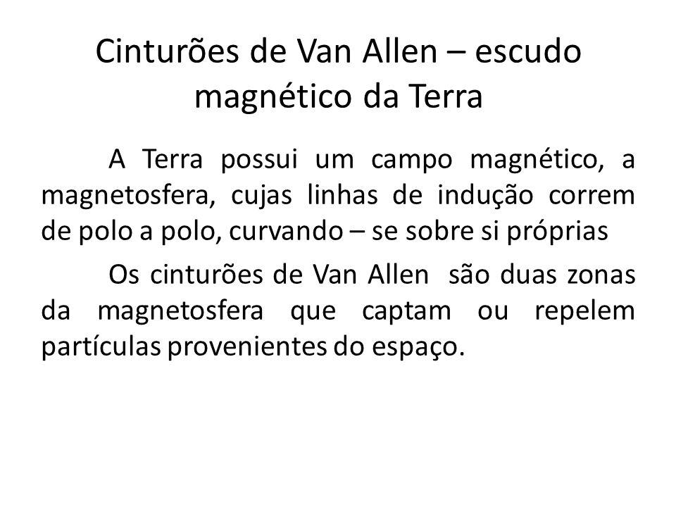 Cinturões de Van Allen – escudo magnético da Terra