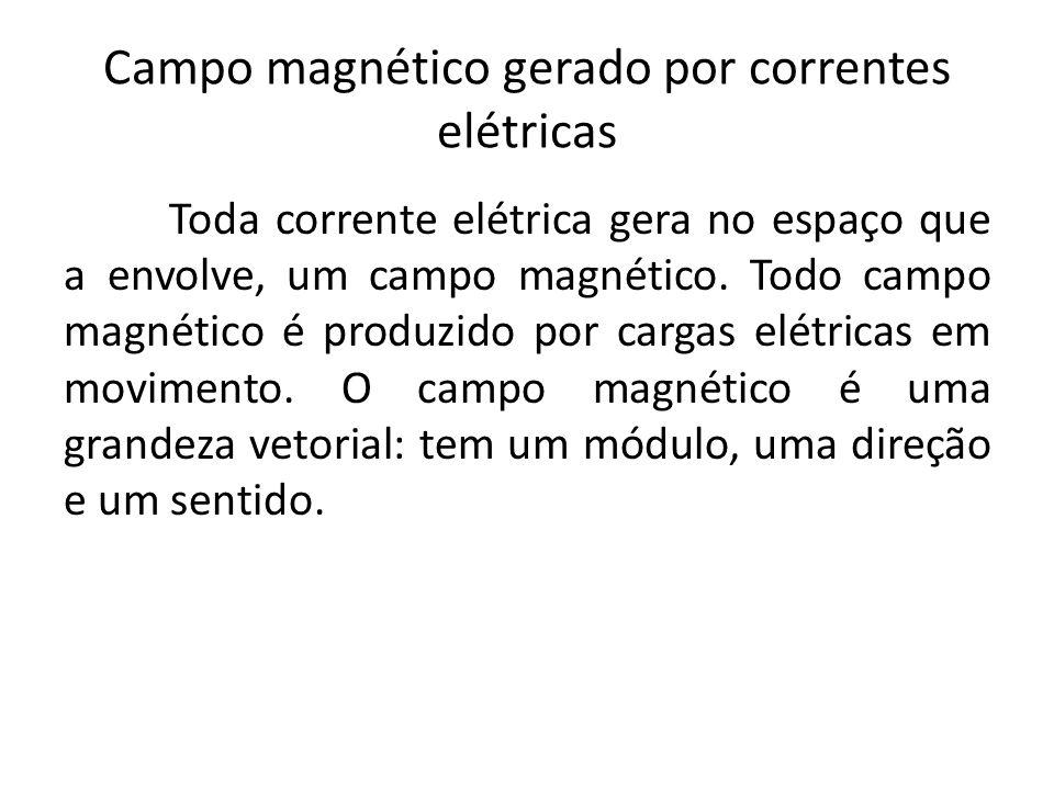 Campo magnético gerado por correntes elétricas