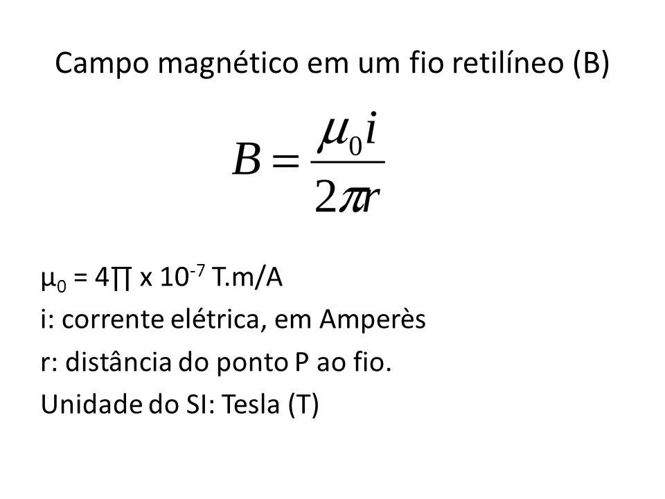 Campo magnético em um fio retilíneo (B)