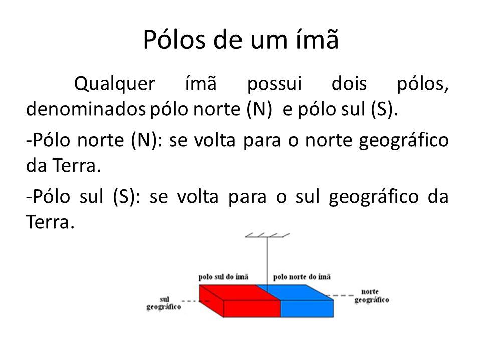 Pólos de um ímã Qualquer ímã possui dois pólos, denominados pólo norte (N) e pólo sul (S).