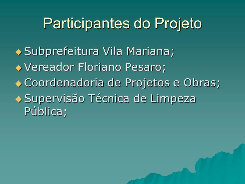 Participantes do Projeto
