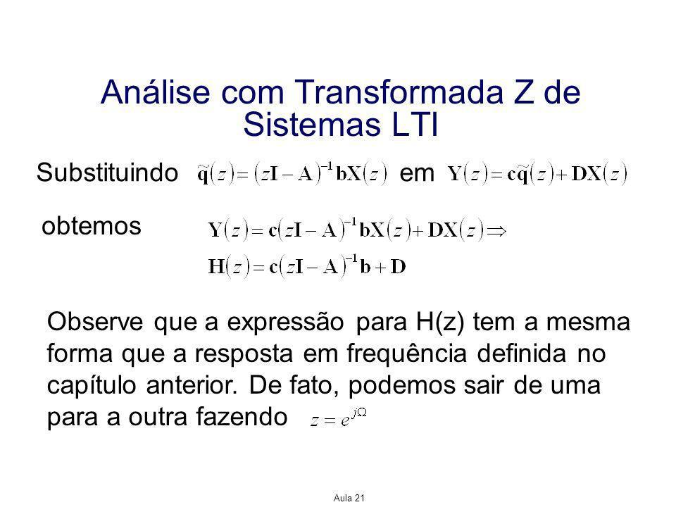 Análise com Transformada Z de Sistemas LTI