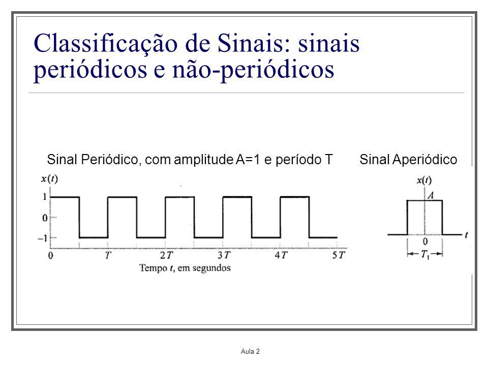Classificação de Sinais: sinais periódicos e não-periódicos