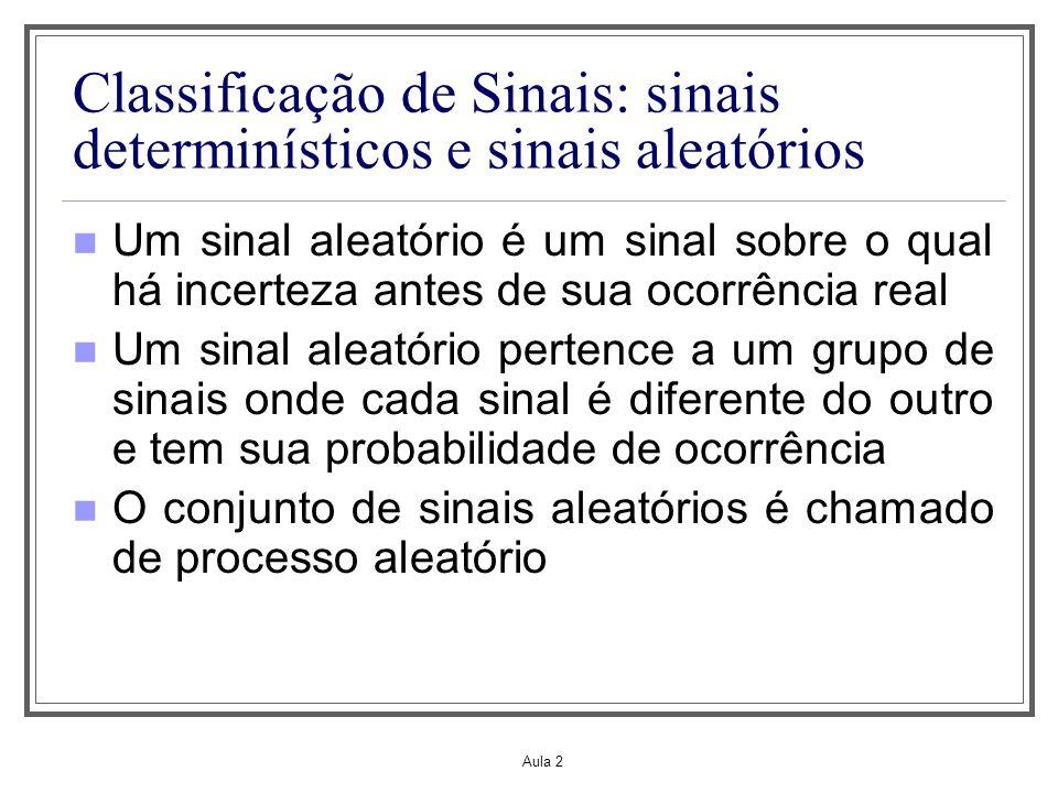 Classificação de Sinais: sinais determinísticos e sinais aleatórios