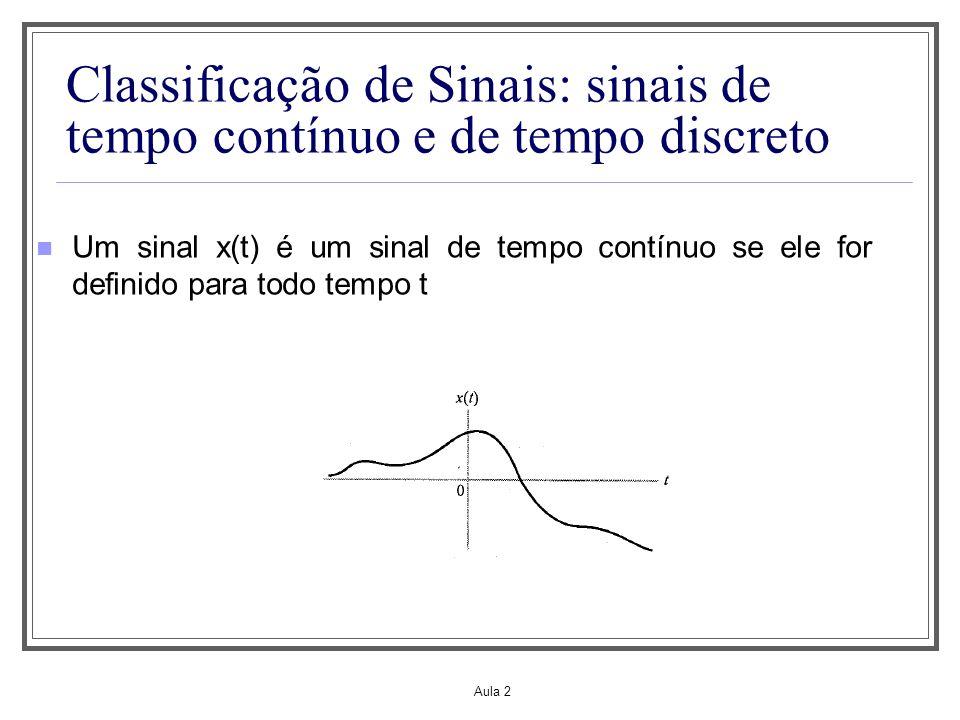 Classificação de Sinais: sinais de tempo contínuo e de tempo discreto