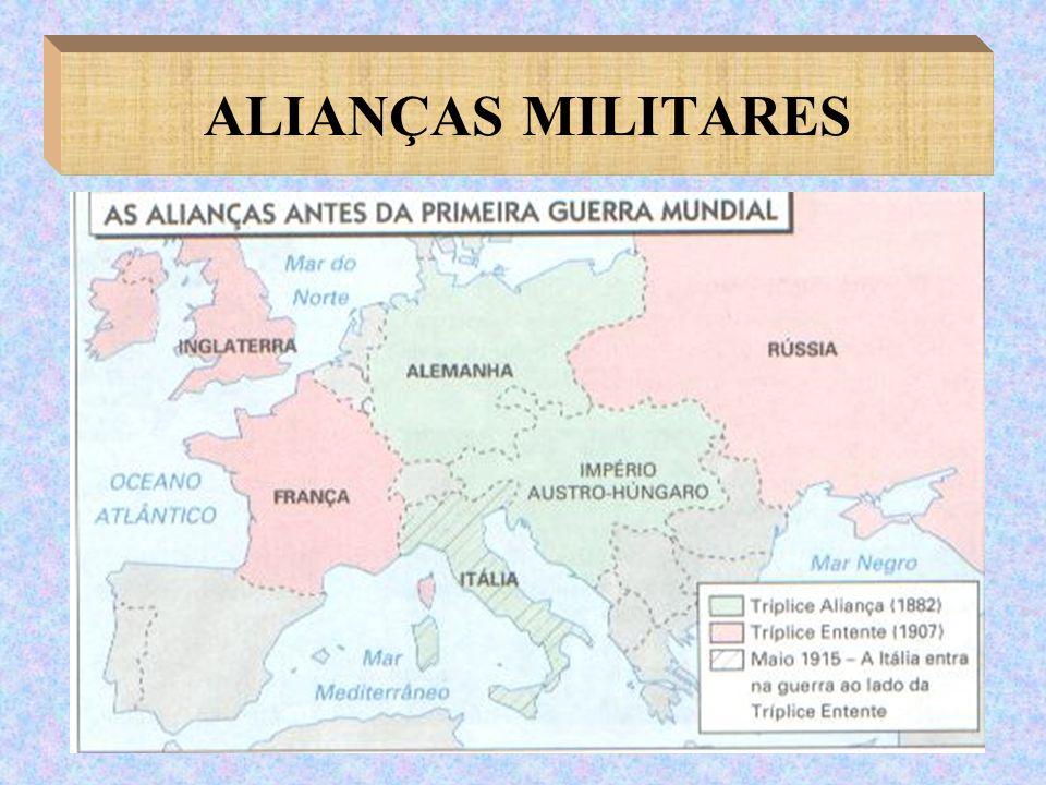 ALIANÇAS MILITARES