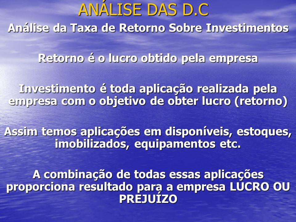 ANÁLISE DAS D.C Análise da Taxa de Retorno Sobre Investimentos