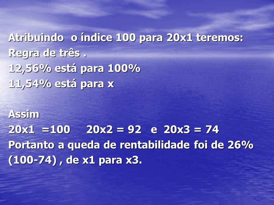 Atribuindo o índice 100 para 20x1 teremos: